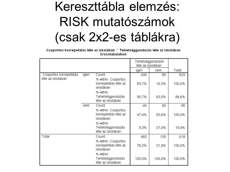 Kereszttábla elemzés: RISK mutatószámok (csak 2x2-es táblákra)