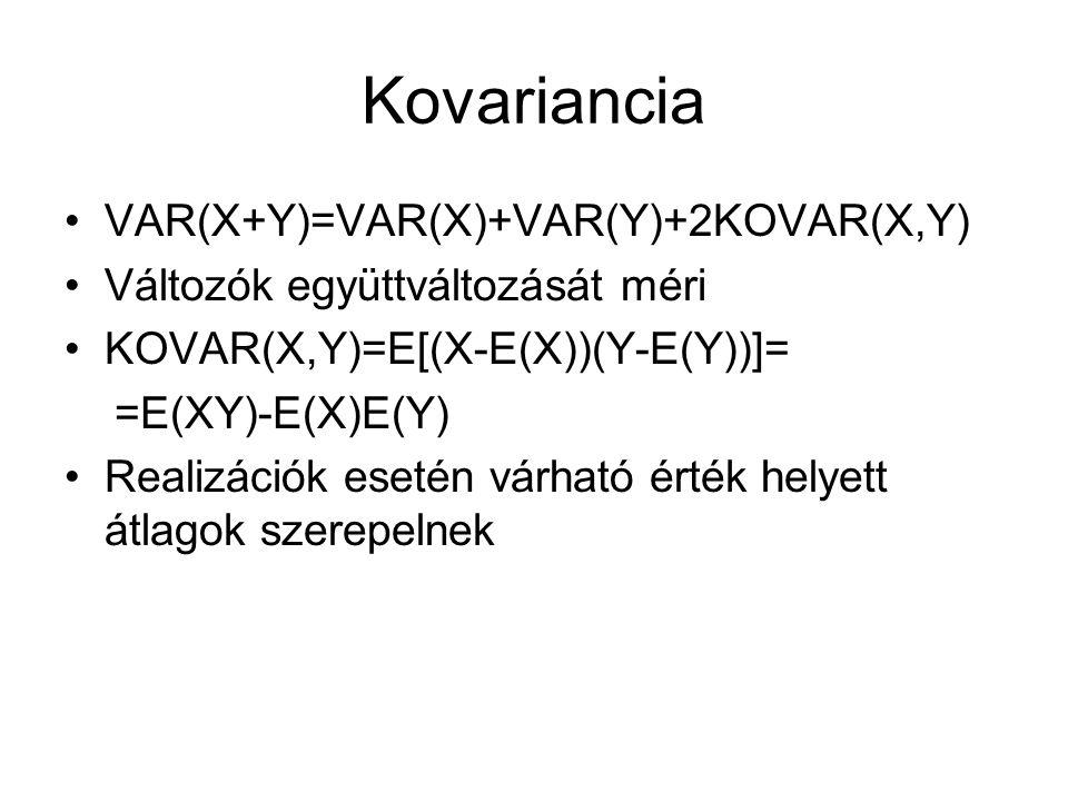Kovariancia VAR(X+Y)=VAR(X)+VAR(Y)+2KOVAR(X,Y) Változók együttváltozását méri KOVAR(X,Y)=E[(X-E(X))(Y-E(Y))]= =E(XY)-E(X)E(Y) Realizációk esetén várha
