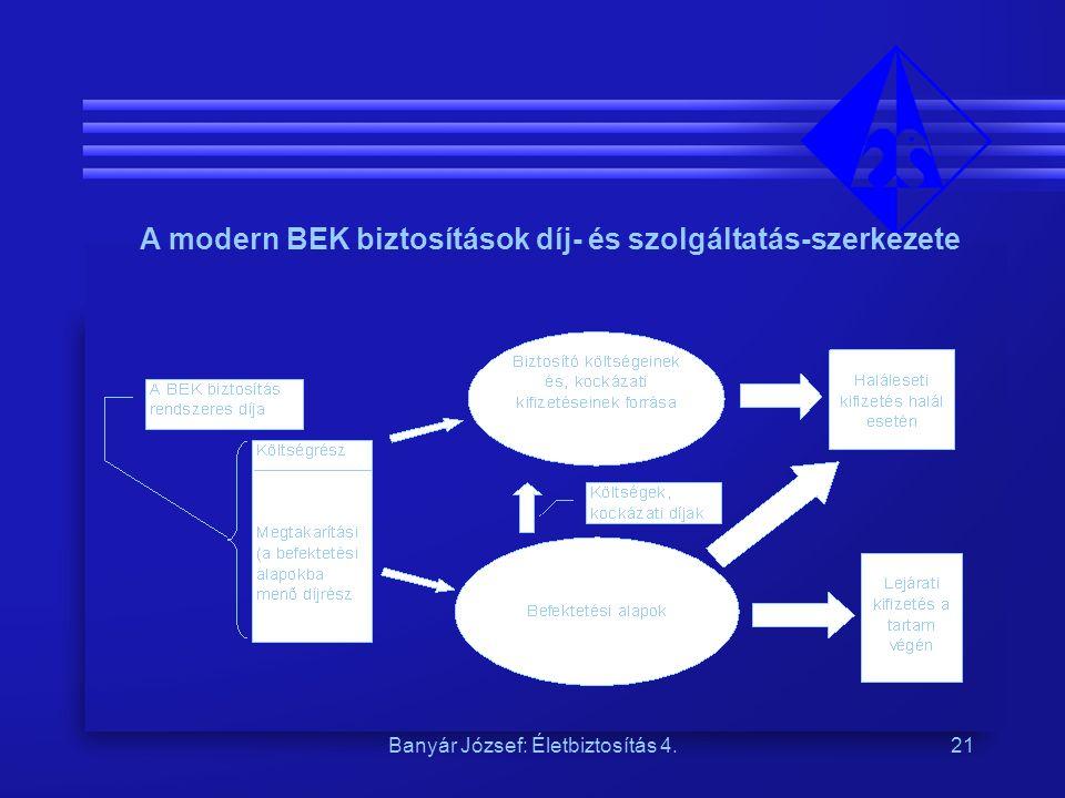 Banyár József: Életbiztosítás 4.21 A modern BEK biztosítások díj- és szolgáltatás-szerkezete