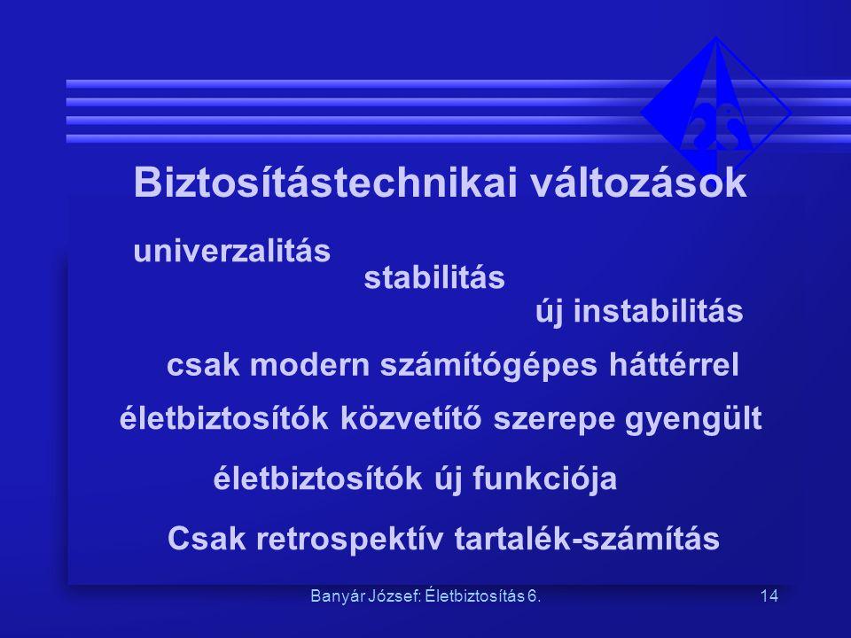 Banyár József: Életbiztosítás 6.14 Biztosítástechnikai változások univerzalitás stabilitás új instabilitás csak modern számítógépes háttérrel életbizt