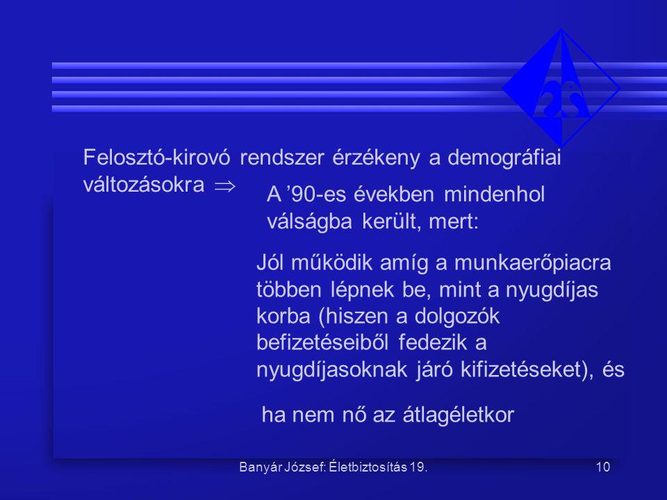 Banyár József: Életbiztosítás 19.10 Felosztó-kirovó rendszer érzékeny a demográfiai változásokra  A '90-es években mindenhol válságba került, mert: J