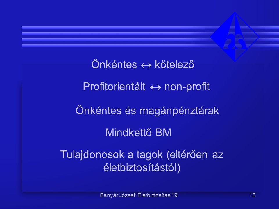 Banyár József: Életbiztosítás 19.12 Önkéntes  kötelező Profitorientált  non-profit Önkéntes és magánpénztárak Mindkettő BM Tulajdonosok a tagok (elt