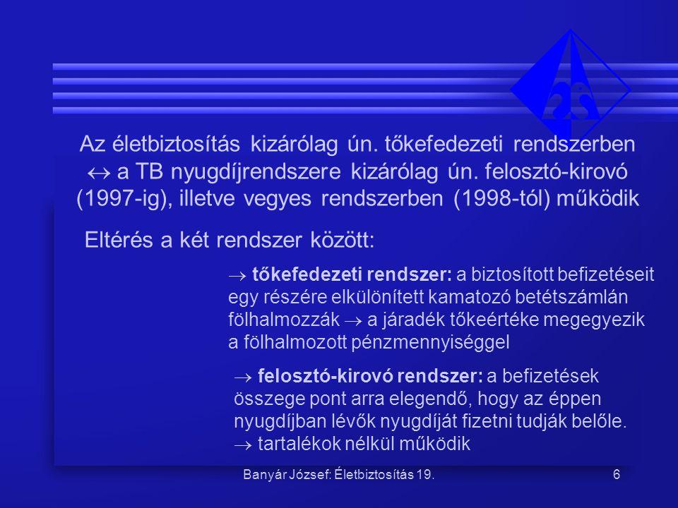 Banyár József: Életbiztosítás 19.6 Az életbiztosítás kizárólag ún. tőkefedezeti rendszerben  a TB nyugdíjrendszere kizárólag ún. felosztó-kirovó (199