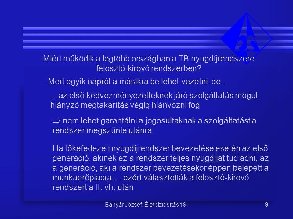 Banyár József: Életbiztosítás 19.9 Miért működik a legtöbb országban a TB nyugdíjrendszere felosztó-kirovó rendszerben? Mert egyik napról a másikra be