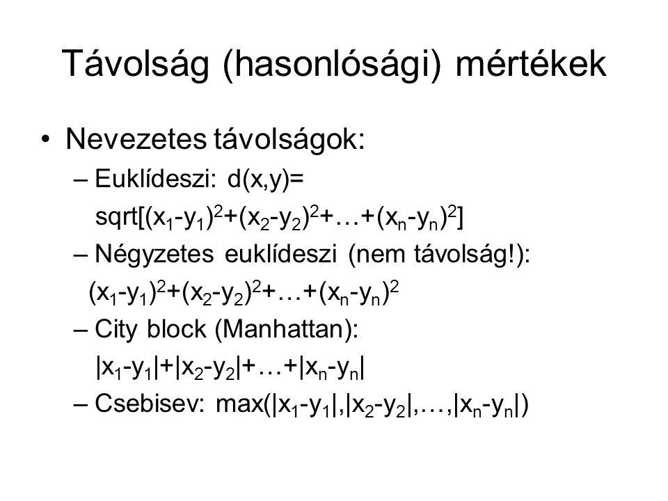 Távolság (hasonlósági) mértékek Nevezetes távolságok: –Euklídeszi: d(x,y)= sqrt[(x 1 -y 1 ) 2 +(x 2 -y 2 ) 2 +…+(x n -y n ) 2 ] –Négyzetes euklídeszi (nem távolság!): (x 1 -y 1 ) 2 +(x 2 -y 2 ) 2 +…+(x n -y n ) 2 –City block (Manhattan): |x 1 -y 1 |+|x 2 -y 2 |+…+|x n -y n | –Csebisev: max(|x 1 -y 1 |,|x 2 -y 2 |,…,|x n -y n |)