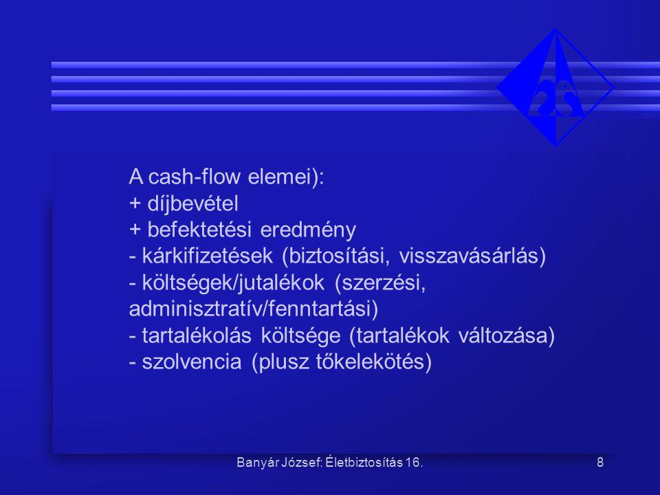 Banyár József: Életbiztosítás 16.8 A cash-flow elemei): + díjbevétel + befektetési eredmény - kárkifizetések (biztosítási, visszavásárlás) - költségek