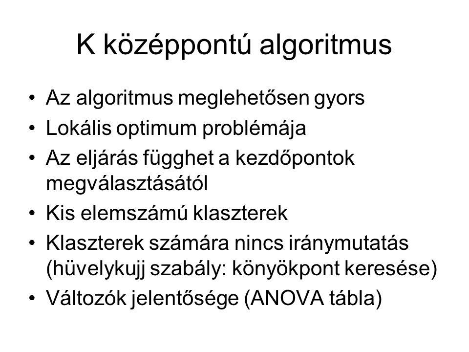 K középpontú algoritmus Az algoritmus meglehetősen gyors Lokális optimum problémája Az eljárás függhet a kezdőpontok megválasztásától Kis elemszámú klaszterek Klaszterek számára nincs iránymutatás (hüvelykujj szabály: könyökpont keresése) Változók jelentősége (ANOVA tábla)