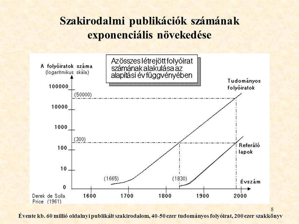 8 Szakirodalmi publikációk számának exponenciális növekedése Évente kb. 60 millió oldalnyi publikált szakirodalom, 40-50 ezer tudományos folyóirat, 20