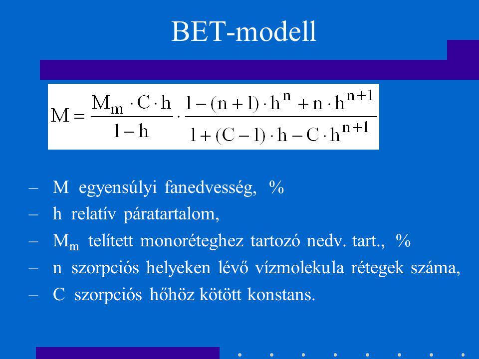 Modellek jellemzői BET - réteges felületi szorpció / Brunauer és tsai 1938/ Dent - réteges felületi szorpció /Dent R. W. 1977/ HH - szilárd oldat /Hai