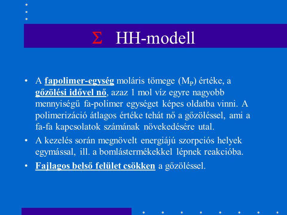 HH-modell h relatív páratartalom, M P reakcióba lépő fa polimer egység moláris tömege, g/mol, α az oldott víz és a külső vízgőz közti egyensúlyi állan
