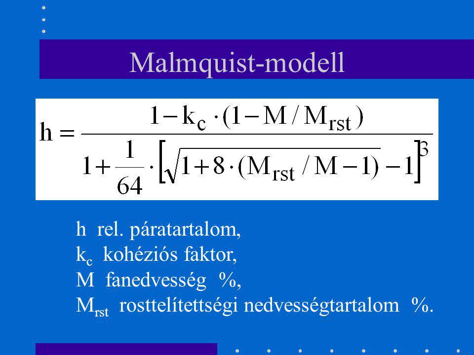  HH-modell A fapolimer-egység moláris tömege (M P ) értéke, a gőzölési idővel nő, azaz 1 mol víz egyre nagyobb mennyiségű fa-polimer egységet képes o