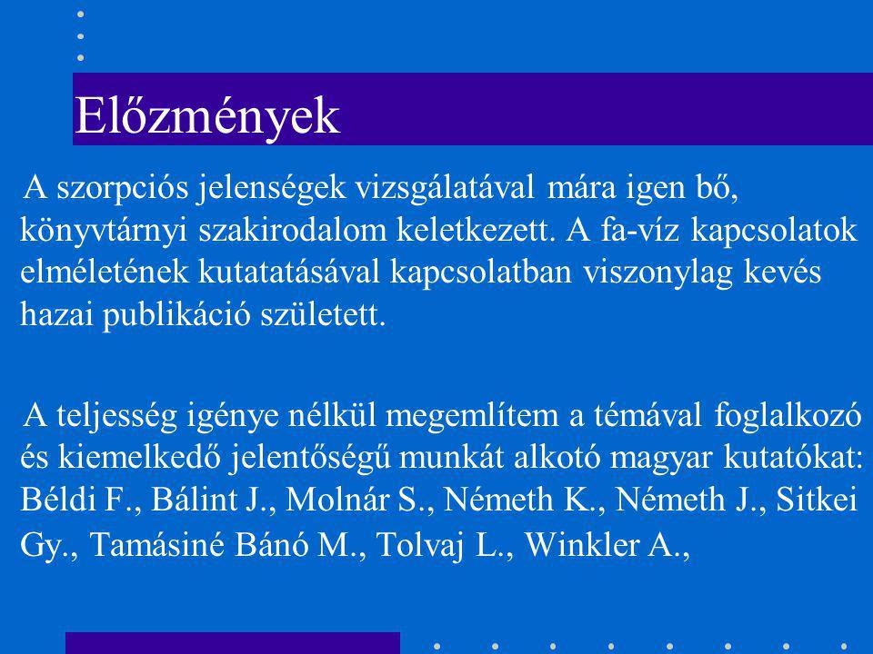 Bevezetés Fehérakác (Robinia pseudoacacia) - 320 000 ha-os terület / Molnár és tsai, 1999 / Nyersanyag évtizedeken át folyamatosan biztosított. Az aká