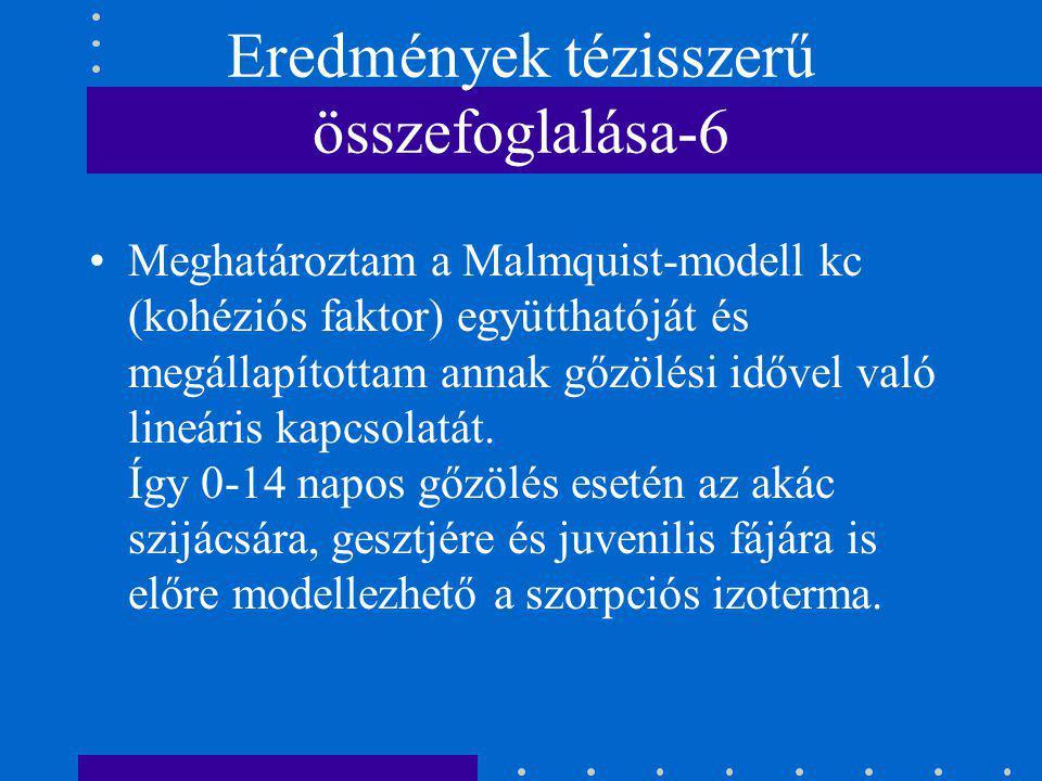Eredmények tézisszerű összefoglalása-5 Több modell segítségével elsőként határoztam meg az akác szijácsának, gesztjének és juvenilis fájának szorpciós