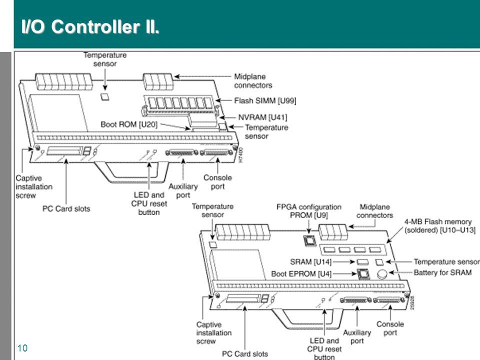10 I/O Controller II.