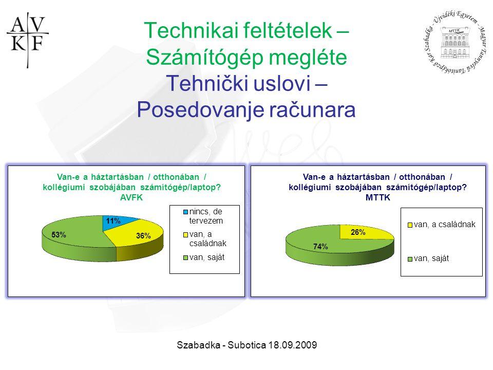 Szabadka - Subotica 18.09.2009 Technikai feltételek – Számítógép megléte Tehnički uslovi – Posedovanje računara