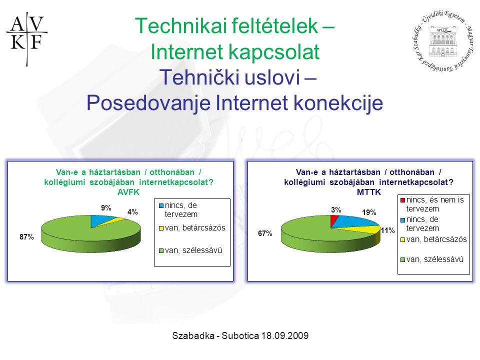 Szabadka - Subotica 18.09.2009 Technikai feltételek – Internet kapcsolat Tehnički uslovi – Posedovanje Internet konekcije