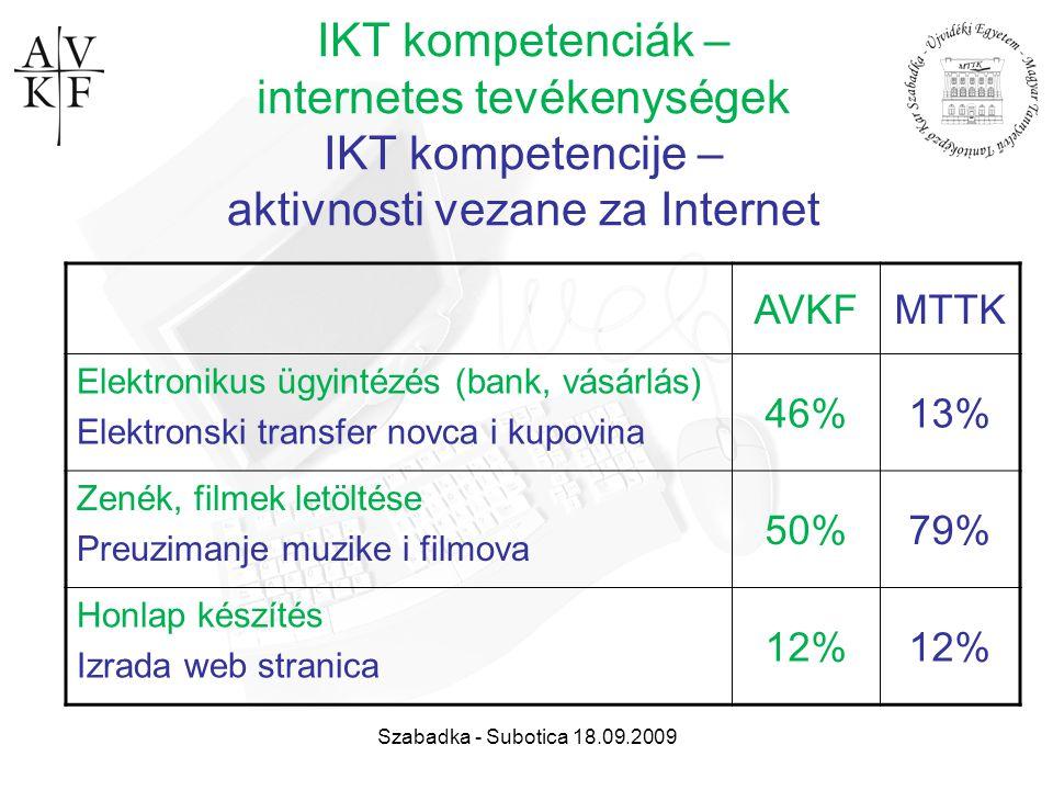 Szabadka - Subotica 18.09.2009 IKT kompetenciák – internetes tevékenységek IKT kompetencije – aktivnosti vezane za Internet AVKFMTTK Elektronikus ügyi