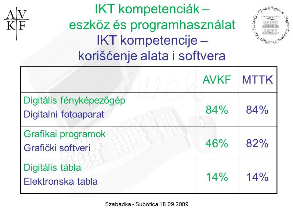 Szabadka - Subotica 18.09.2009 IKT kompetenciák – eszköz és programhasználat IKT kompetencije – korišćenje alata i softvera AVKFMTTK Digitális fénykép