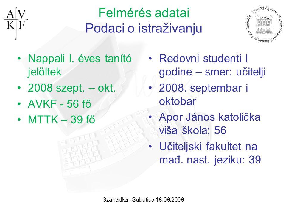 Szabadka - Subotica 18.09.2009 Felmérés adatai Podaci o istraživanju Nappali I. éves tanító jelöltek 2008 szept. – okt. AVKF - 56 fő MTTK – 39 fő Redo