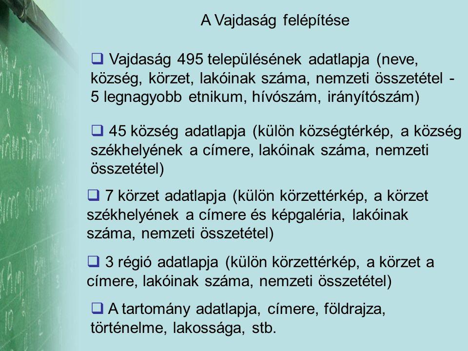 A Vajdaság felépítése  Vajdaság 495 településének adatlapja (neve, község, körzet, lakóinak száma, nemzeti összetétel - 5 legnagyobb etnikum, hívószám, irányítószám)  45 község adatlapja (külön községtérkép, a község székhelyének a címere, lakóinak száma, nemzeti összetétel)  7 körzet adatlapja (külön körzettérkép, a körzet székhelyének a címere és képgaléria, lakóinak száma, nemzeti összetétel)  3 régió adatlapja (külön körzettérkép, a körzet a címere, lakóinak száma, nemzeti összetétel)  A tartomány adatlapja, címere, földrajza, történelme, lakossága, stb.