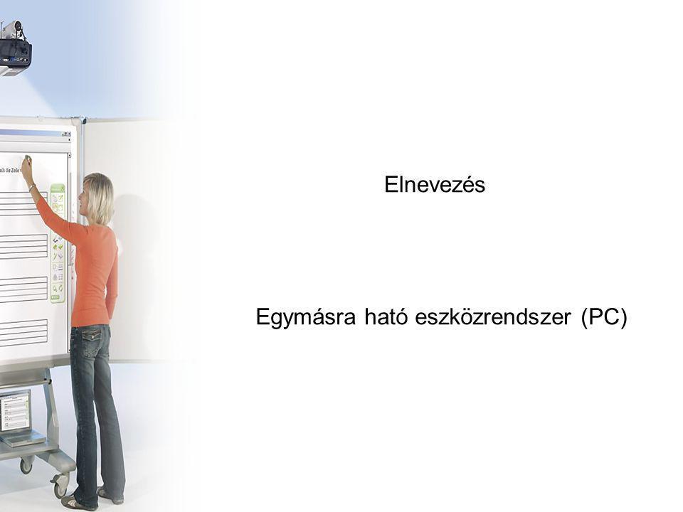 Elnevezés Egymásra ható eszközrendszer (PC)