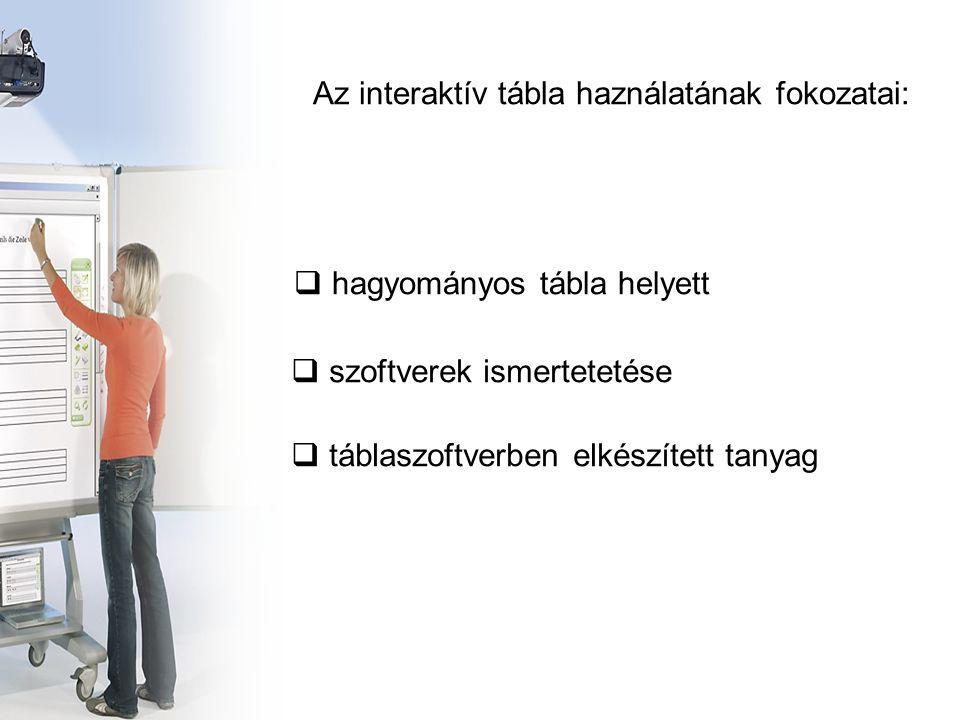 Az interaktív tábla haználatának fokozatai:  hagyományos tábla helyett  szoftverek ismertetetése  táblaszoftverben elkészített tanyag