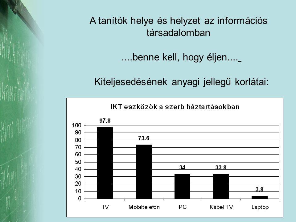 A tanítók helye és helyzet az információs társadalomban....benne kell, hogy éljen....