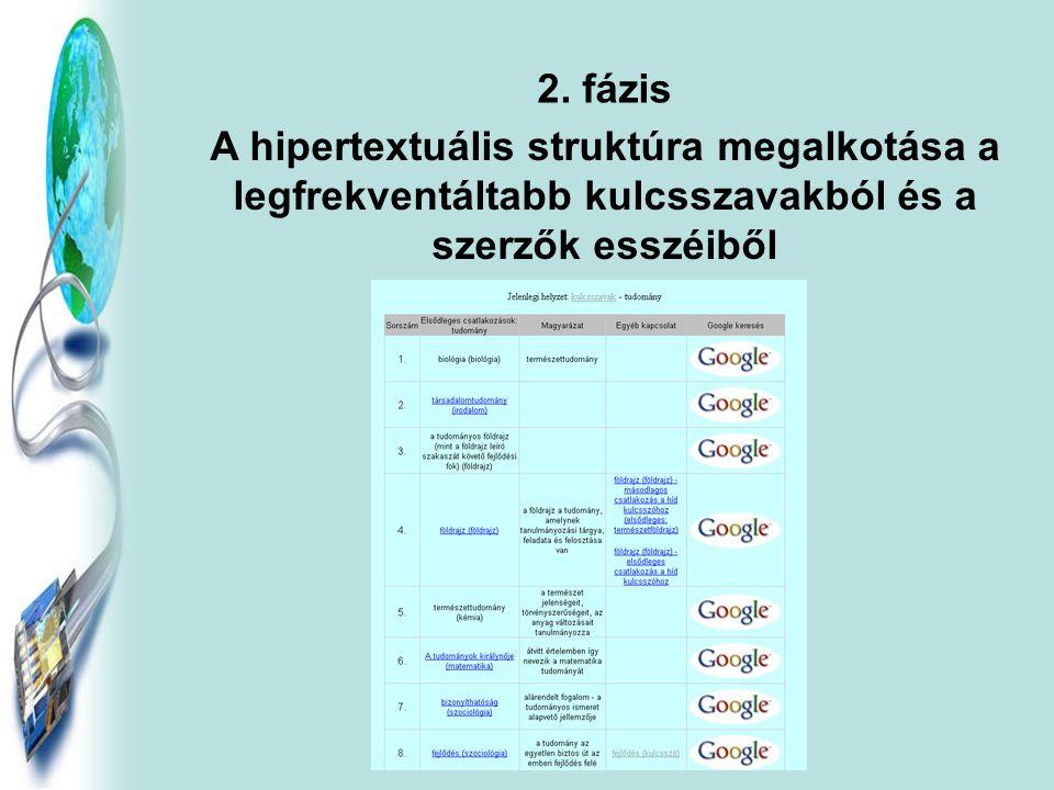 2. fázis A hipertextuális struktúra megalkotása a legfrekventáltabb kulcsszavakból és a szerzők esszéiből
