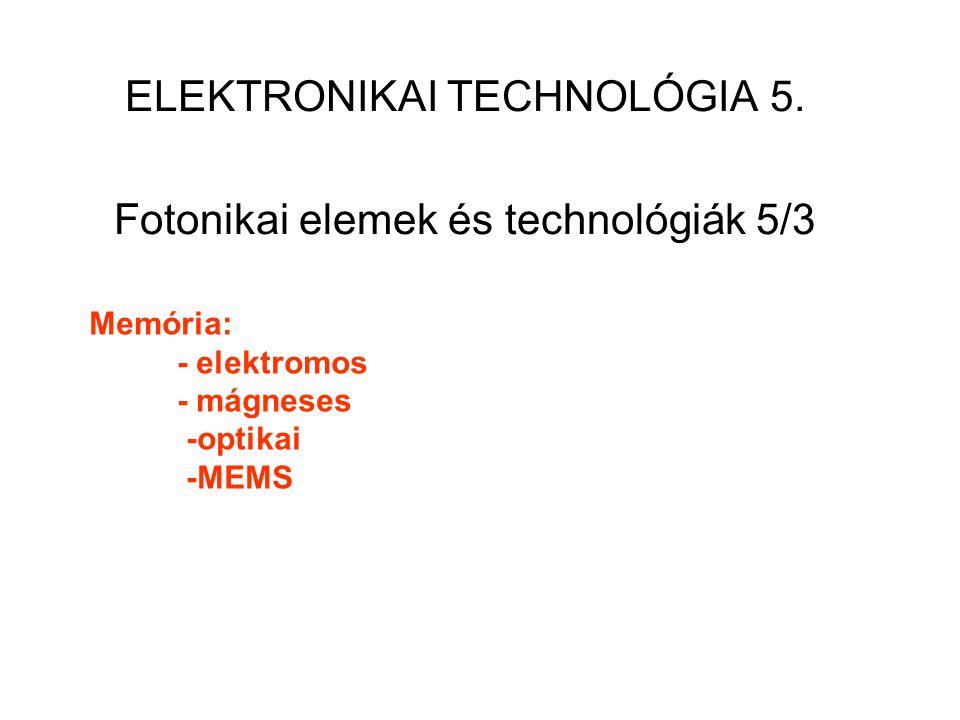 Memória: - elektromos - mágneses -optikai -MEMS ELEKTRONIKAI TECHNOLÓGIA 5.