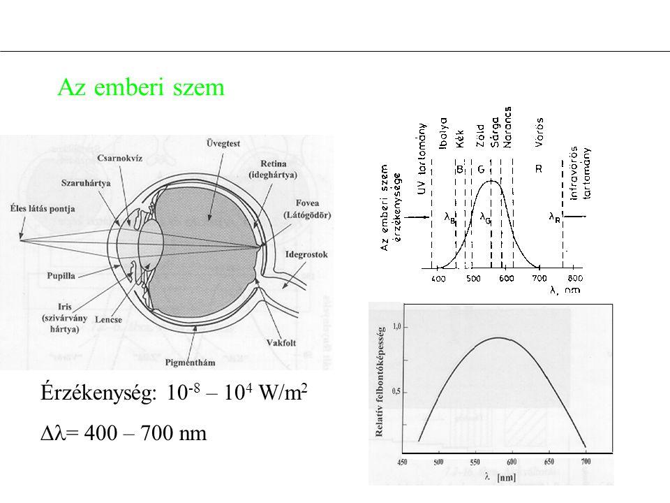 Az emberi szem Érzékenység: 10 -8 – 10 4 W/m 2  = 400 – 700 nm