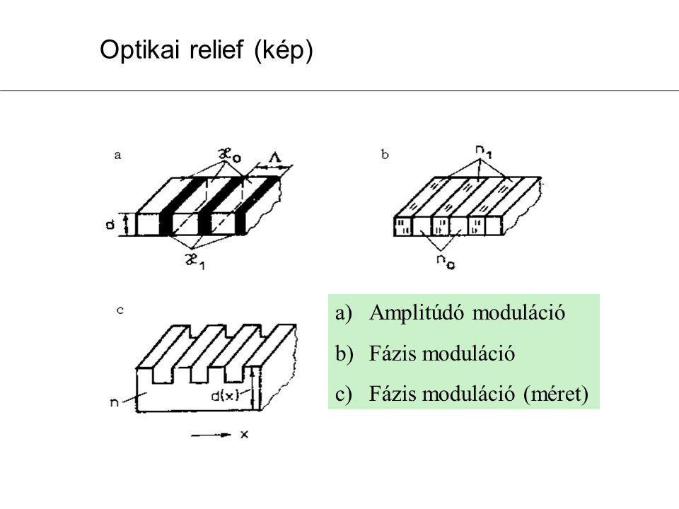 Optikai relief (kép) a)Amplitúdó moduláció b)Fázis moduláció c)Fázis moduláció (méret)