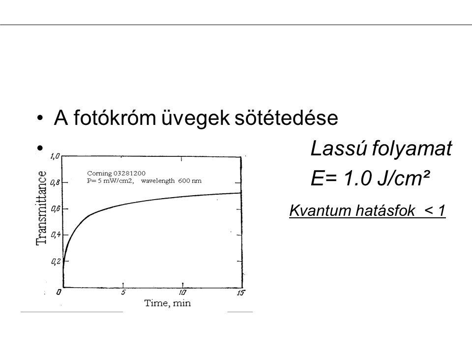 A fotókróm üvegek sötétedése Lassú folyamat E= 1.0 J/cm² Kvantum hatásfok < 1