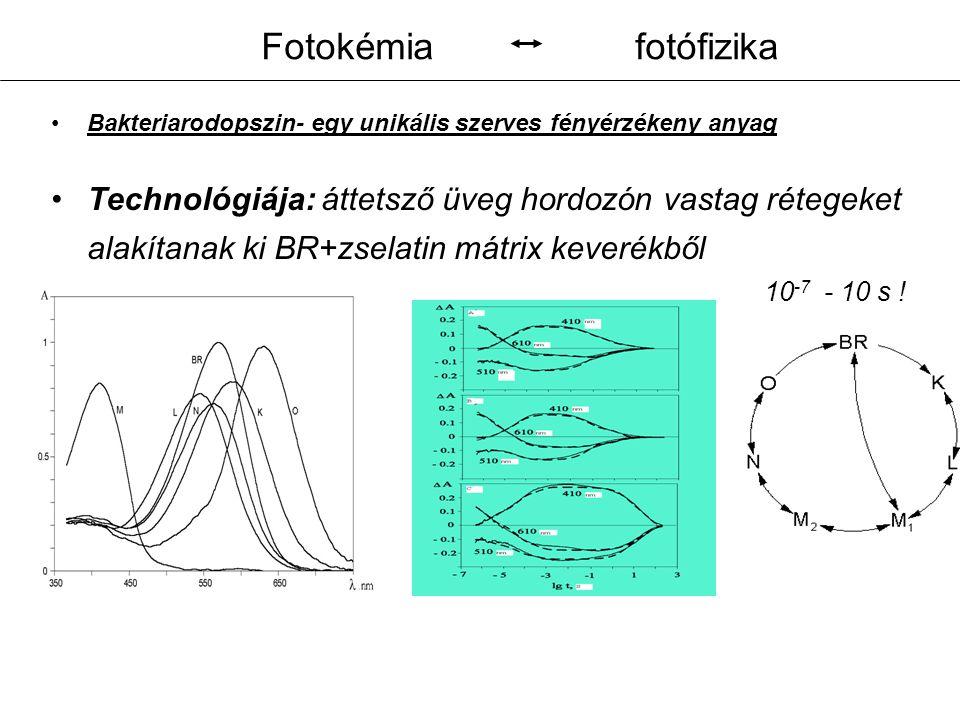 Fotokémia fotófizika Bakteriarodopszin- egy unikális szerves fényérzékeny anyag Technológiája: áttetsző üveg hordozón vastag rétegeket alakítanak ki BR+zselatin mátrix keverékből 10 -7 - 10 s !