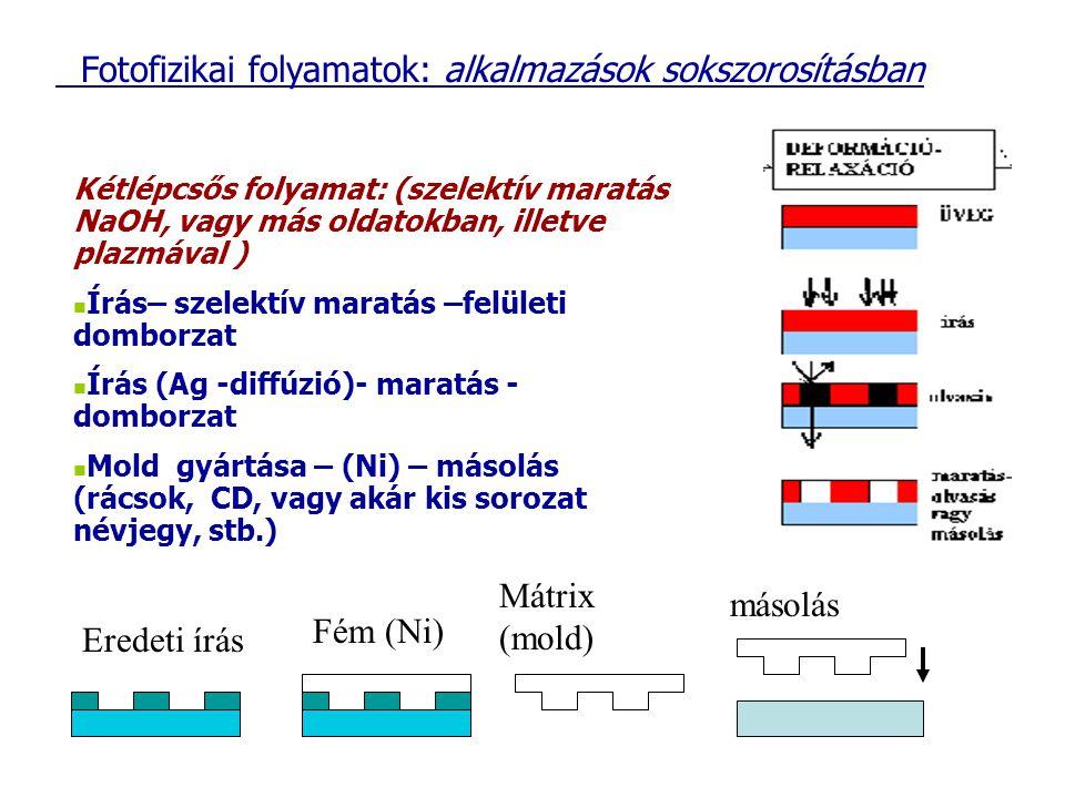 Kétlépcsős folyamat: (szelektív maratás NaOH, vagy más oldatokban, illetve plazmával ) Írás– szelektív maratás –felületi domborzat Írás (Ag -diffúzió)- maratás - domborzat Mold gyártása – (Ni) – másolás (rácsok, CD, vagy akár kis sorozat névjegy, stb.) Fotofizikai folyamatok: alkalmazások sokszorosításban Eredeti írás Fém (Ni) Mátrix (mold) másolás