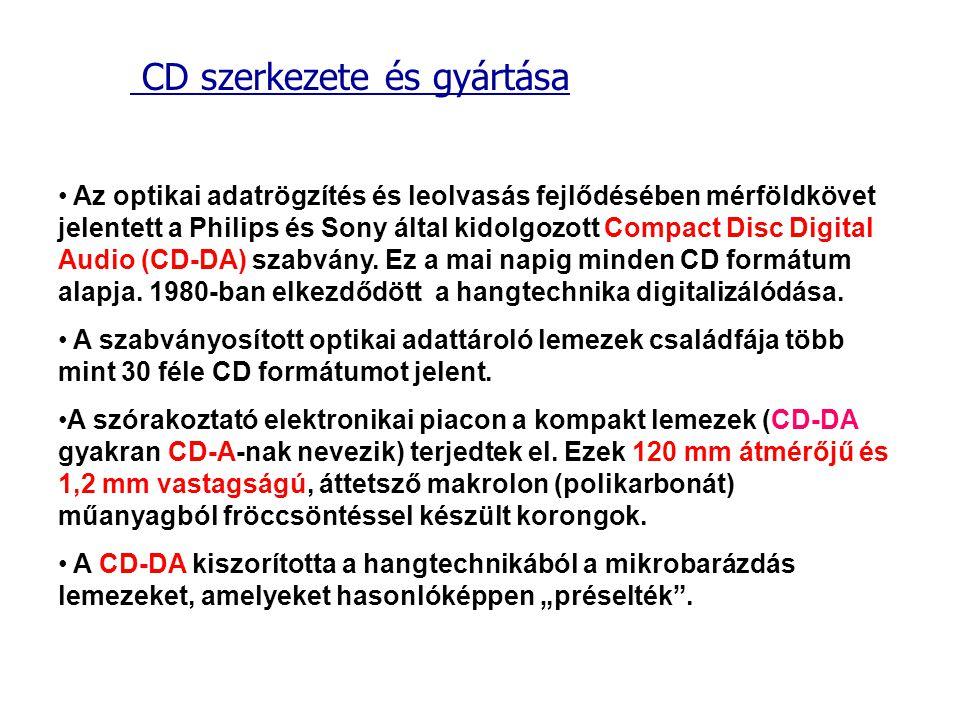 Az optikai adatrögzítés és leolvasás fejlődésében mérföldkövet jelentett a Philips és Sony által kidolgozott Compact Disc Digital Audio (CD-DA) szabvány.