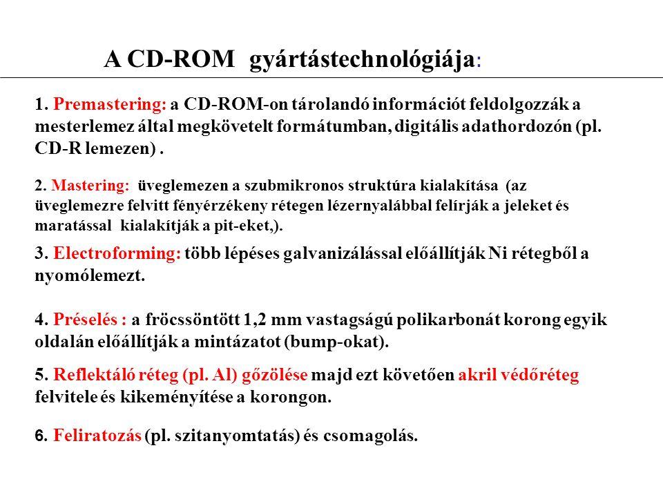 A CD-ROM gyártástechnológiája : 1.