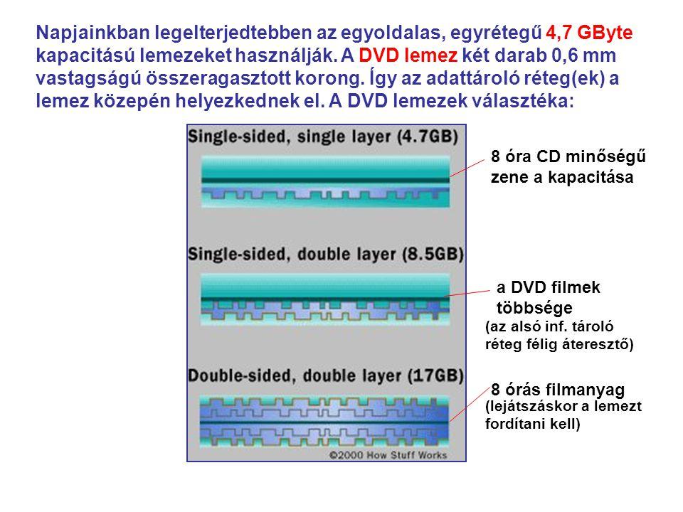 Napjainkban legelterjedtebben az egyoldalas, egyrétegű 4,7 GByte kapacitású lemezeket használják.
