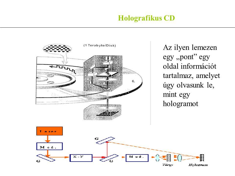 """Holografikus CD Az ilyen lemezen egy """"pont egy oldal információt tartalmaz, amelyet úgy olvasunk le, mint egy hologramot"""