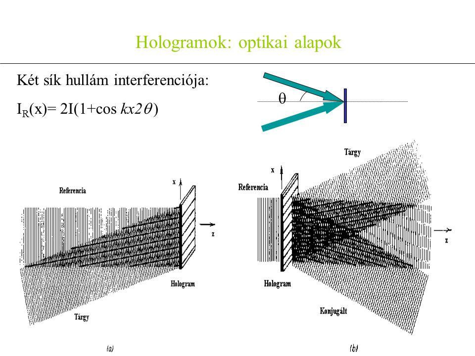Hologramok: optikai alapok Két sík hullám interferenciója: I R (x)= 2I(1+cos kx2  ) 