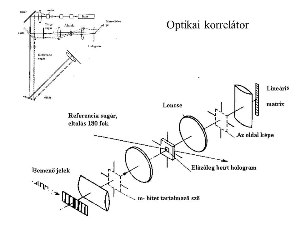 Optikai korrelátor