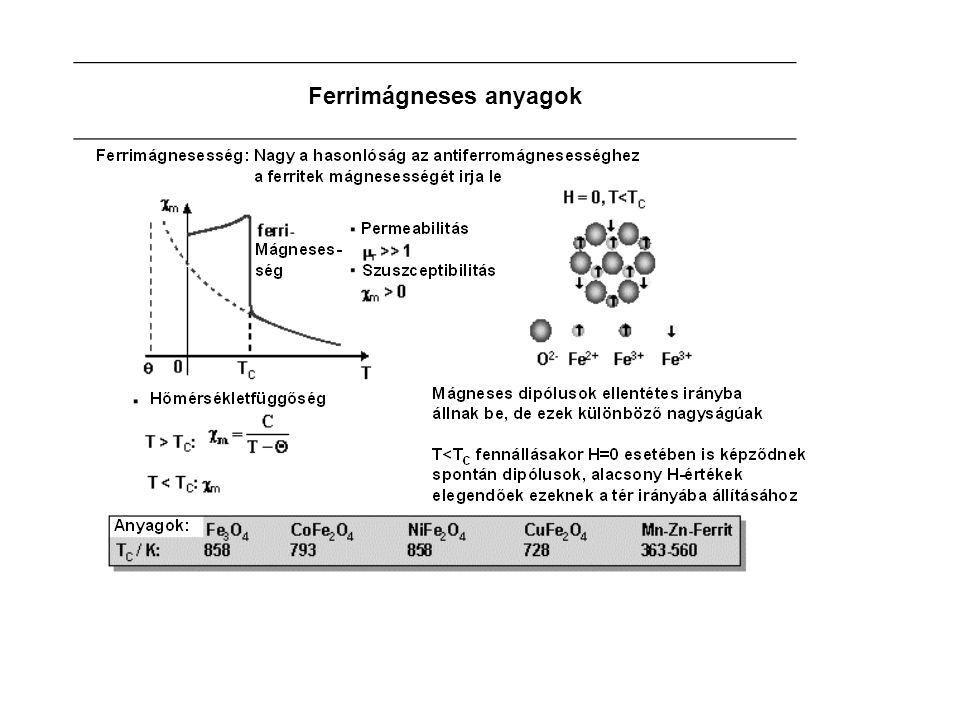 Polimerek, gyanták A polimer szénhidrogének között a legismertebbek: a polietilén, a polisztirol és a polivinil-klorid, illetve poli(tetrafluor-etilén)-teflon H H    C  C   H Cl n vinil-klorid (H 2 C=CH  Cl) polimerizációja F F F     C  C  C     F F F n       Si  O  Si  O  Si       Szilíciumszerves polimerek Epoxigyanták molekulái epoxi-gyűrűket tartalmaznak: O / \ H 2 C  CH  Paraméterek: lágyulási T, keménység, vezetőképesség, oldékonyság, képlékenység H C H