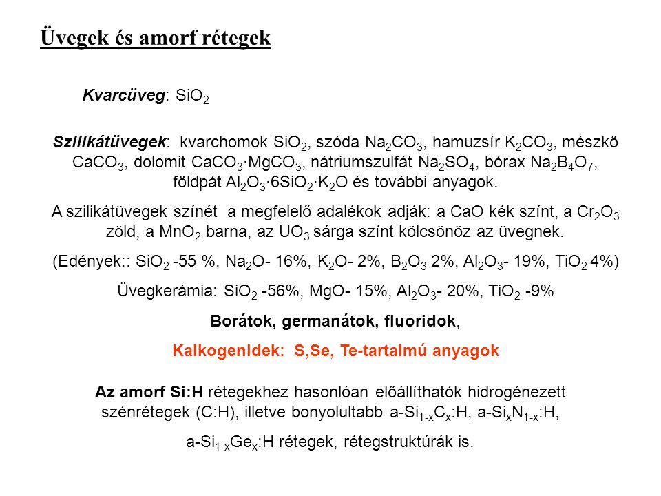 Üvegek és amorf rétegek Szilikátüvegek: kvarchomok SiO 2, szóda Na 2 CO 3, hamuzsír K 2 CO 3, mészkő CaCO 3, dolomit CaCO 3 ·MgCO 3, nátriumszulfát Na 2 SO 4, bórax Na 2 B 4 O 7, földpát Al 2 O 3 ·6SiO 2 ·K 2 O és további anyagok.