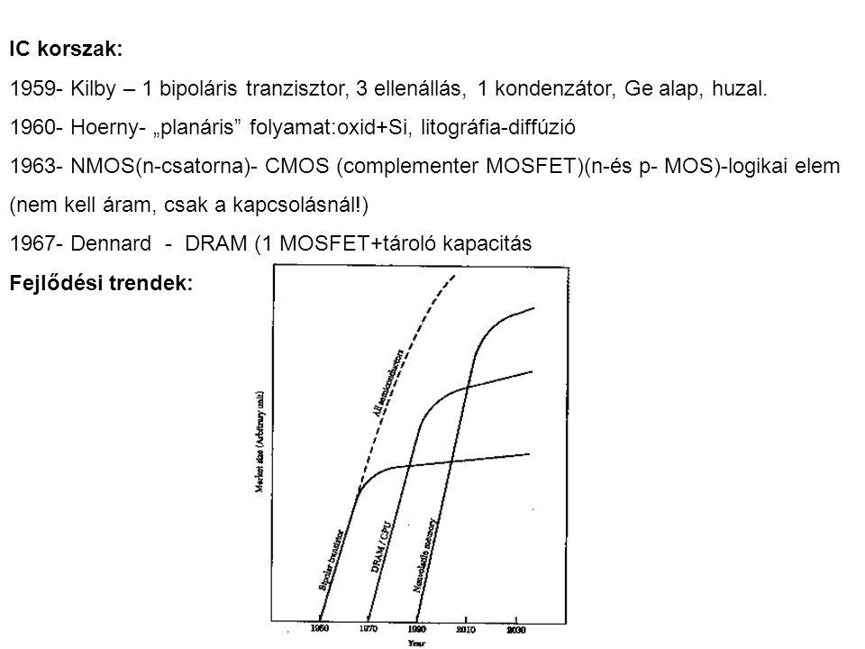 Félvezetők, dielektrikumok, fémek fizikája Rendszrezés összetétel és alkalmazás szerint: Elemi félvezetők: Ge, Si, Se, Te, C Vegyületfélvezetők: GaAs, GaP, GaN, InP, InSb, CdS, ZnS, CuInSe 2, SbSI, GeSe 2,…….
