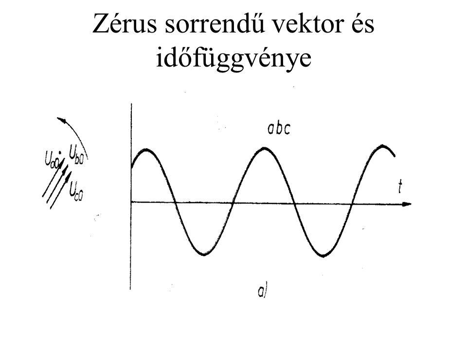 Zérus sorrendű vektor és időfüggvénye