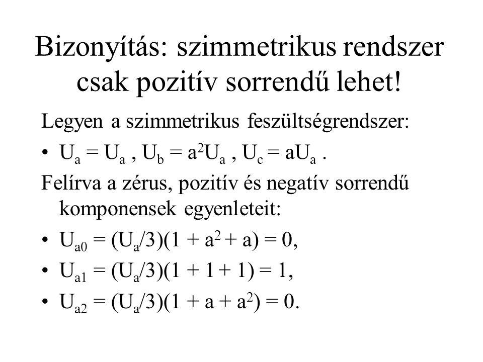 Bizonyítás: szimmetrikus rendszer csak pozitív sorrendű lehet! Legyen a szimmetrikus feszültségrendszer: U a = U a, U b = a 2 U a, U c = aU a. Felírva