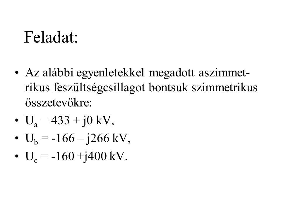 Feladat: Az alábbi egyenletekkel megadott aszimmet- rikus feszültségcsillagot bontsuk szimmetrikus összetevőkre: U a = 433 + j0 kV, U b = -166 – j266