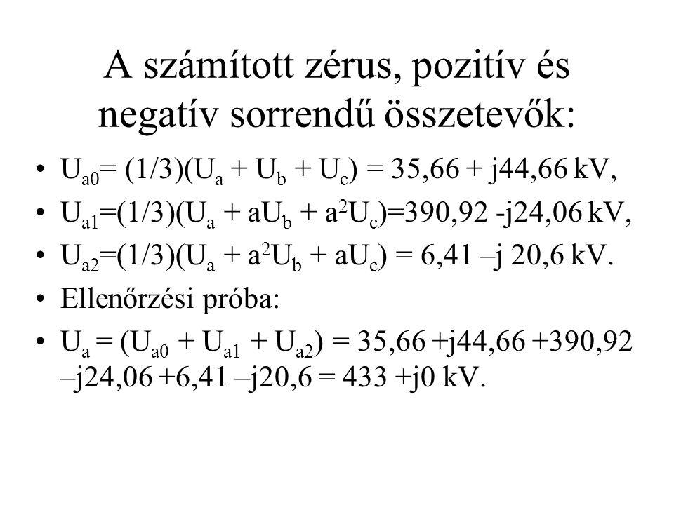 A számított zérus, pozitív és negatív sorrendű összetevők: U a0 = (1/3)(U a + U b + U c ) = 35,66 + j44,66 kV, U a1 =(1/3)(U a + aU b + a 2 U c )=390,
