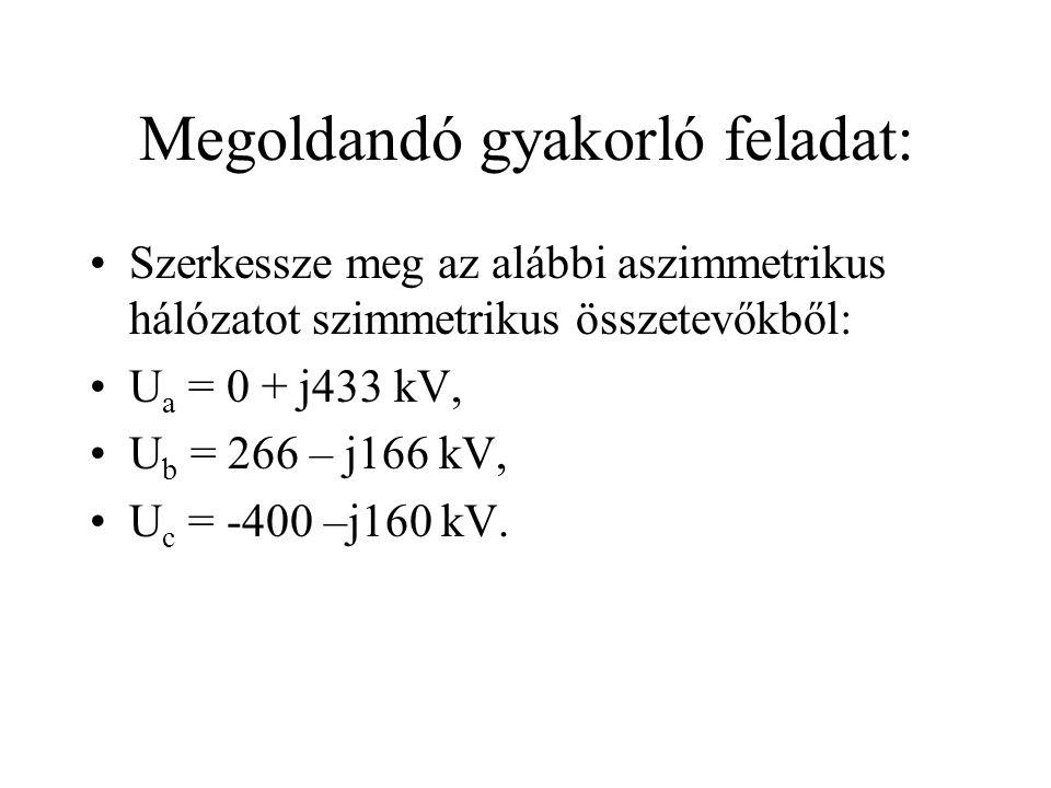 Megoldandó gyakorló feladat: Szerkessze meg az alábbi aszimmetrikus hálózatot szimmetrikus összetevőkből: U a = 0 + j433 kV, U b = 266 – j166 kV, U c