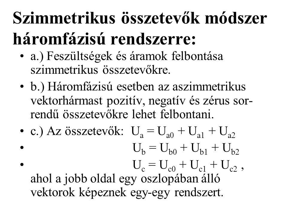 Szimmetrikus összetevők módszer háromfázisú rendszerre: a.) Feszültségek és áramok felbontása szimmetrikus összetevőkre. b.) Háromfázisú esetben az as