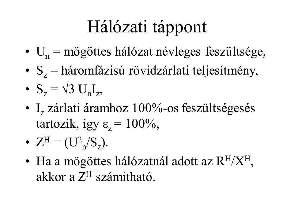 Hálózati táppont U n = mögöttes hálózat névleges feszültsége, S z = háromfázisú rövidzárlati teljesítmény, S z =  3 U n I z, I z zárlati áramhoz 100%